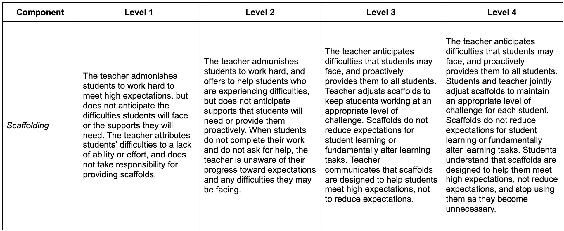 High Expectations Framework