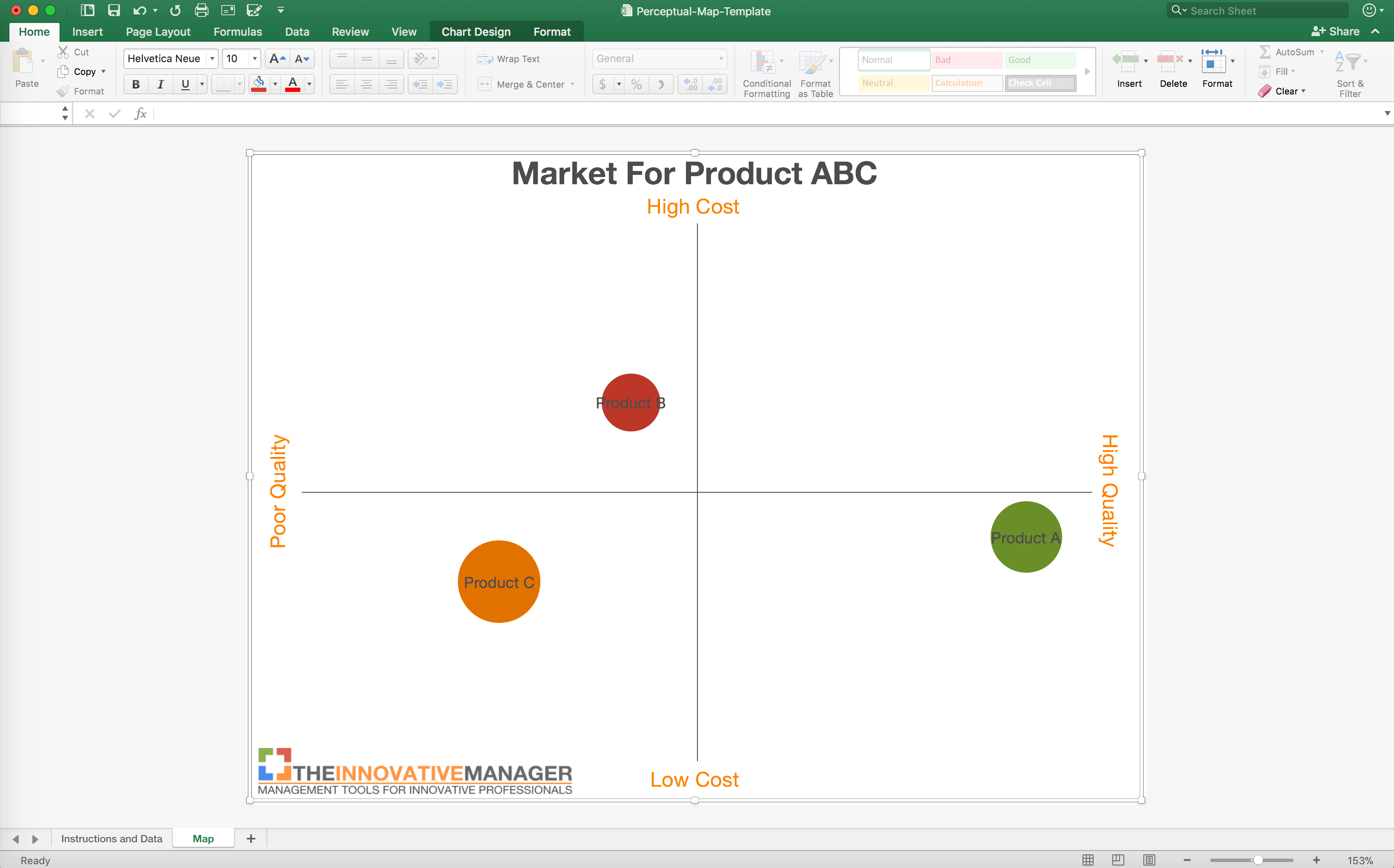 Free SWOT Analysis | Start Your Market Research Here