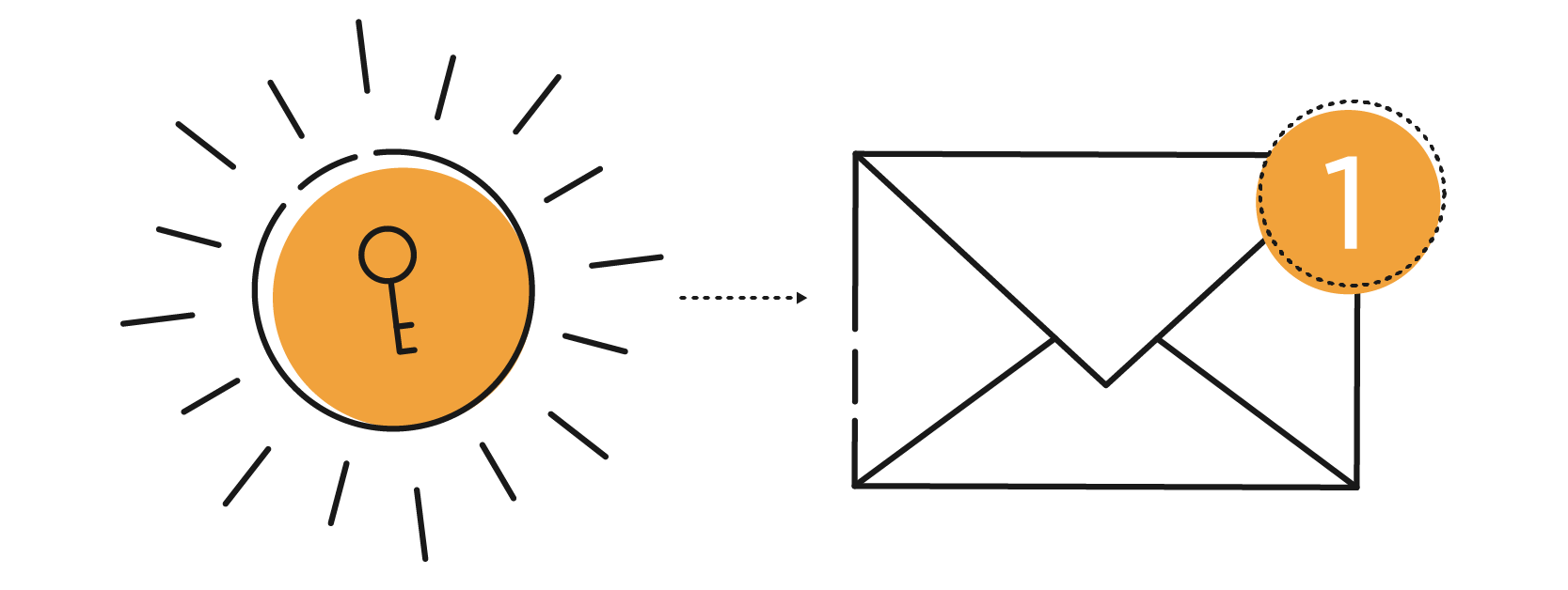 The Email Marketing Blueprint | Ontraport® CRM