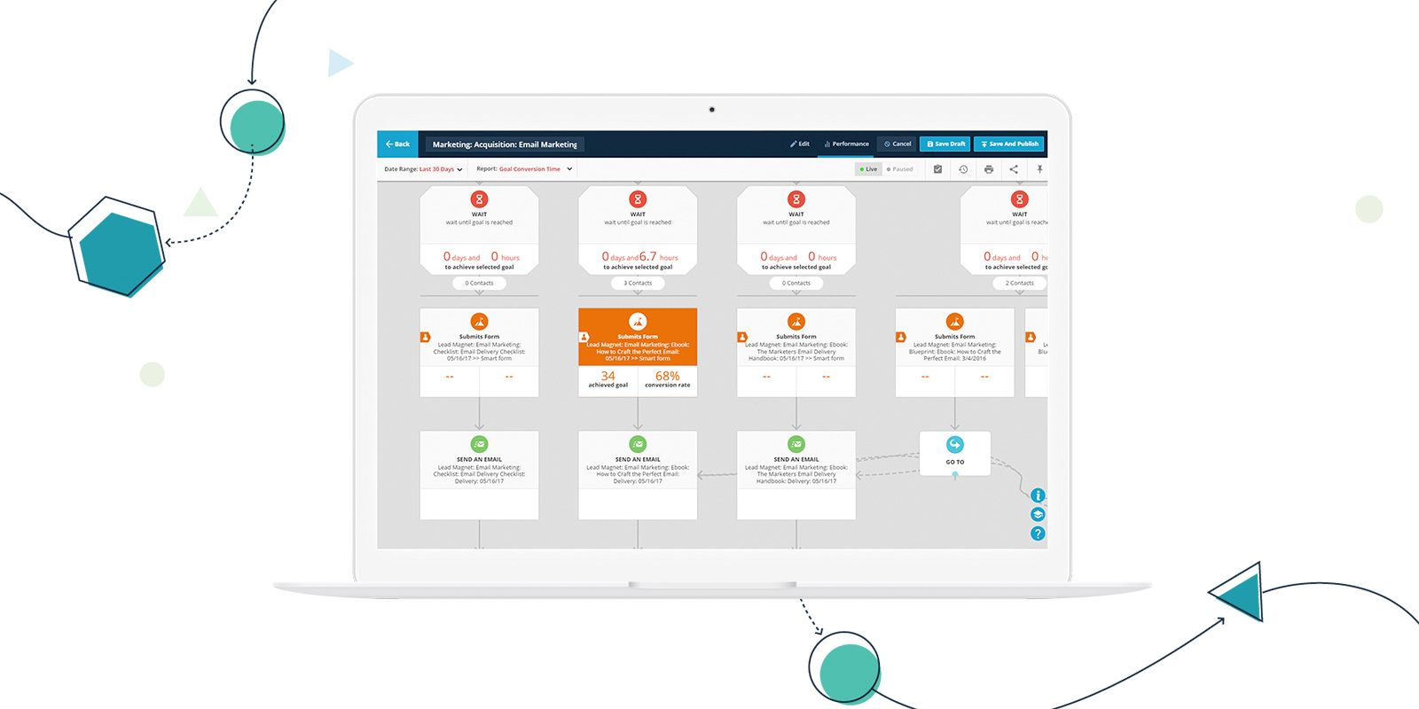 Ontraport all in one business automation xflitez Gallery