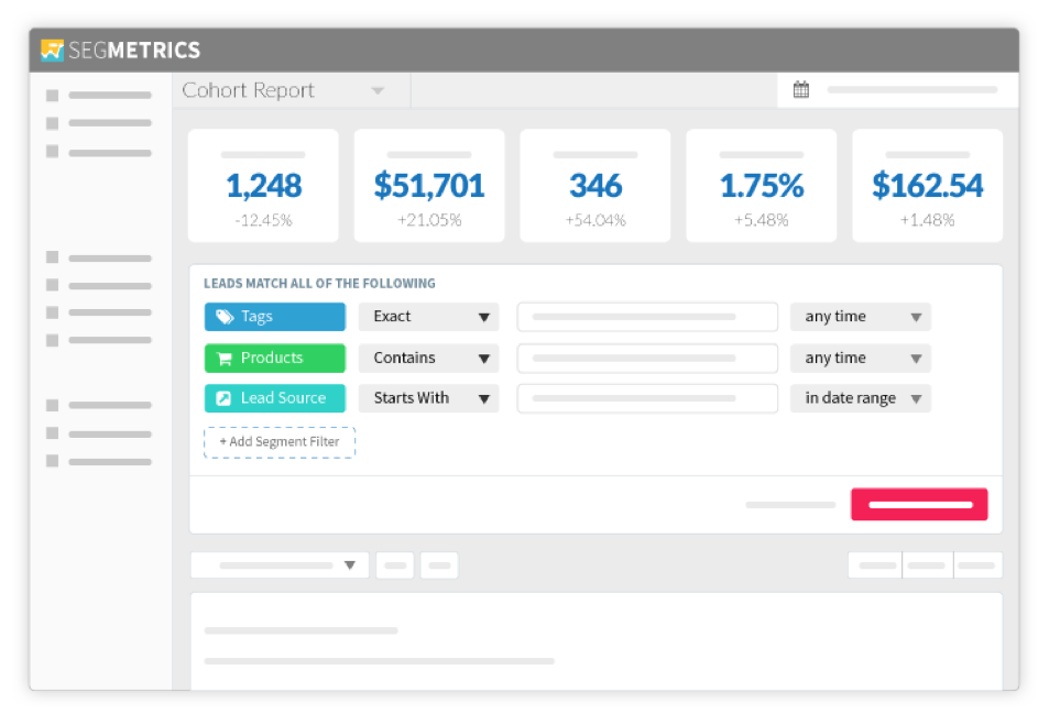 ClickFix Ontraport Tracking and Dashboard Interface